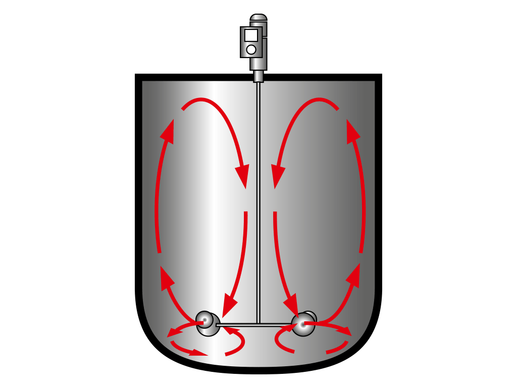Rührwerke Wirkung Diagramm