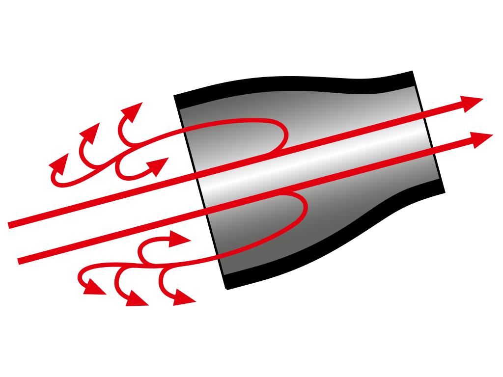 Rührorgan Diagramm